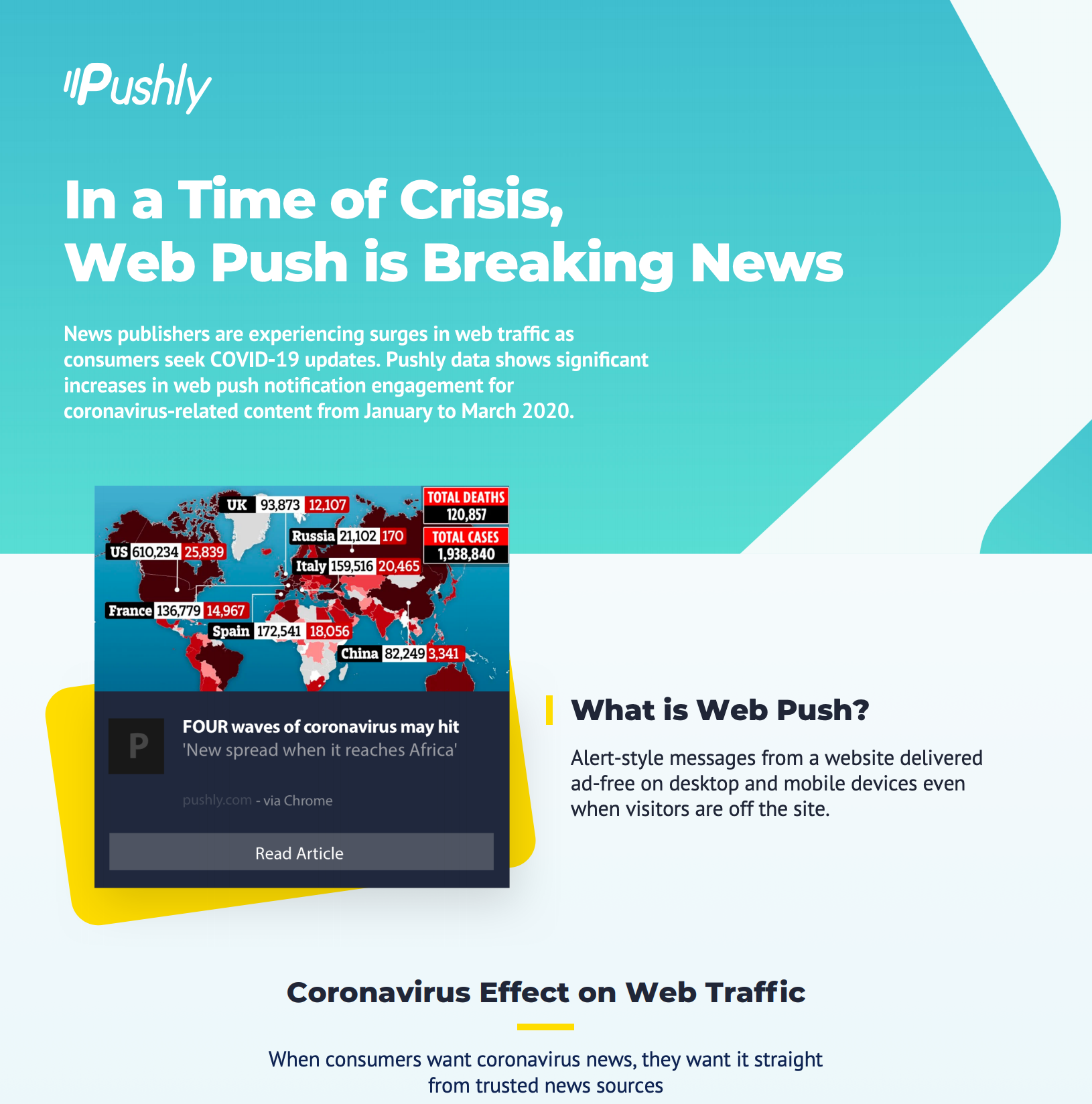 Pushly-Covid-infographic-13-04202020-2