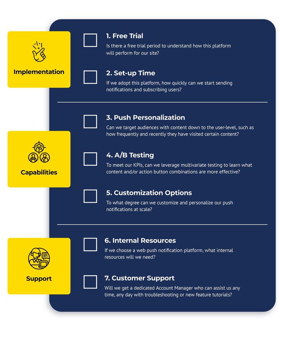 checklist for web